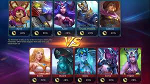 Mobile Legends Mobile Legends Review Future Releases