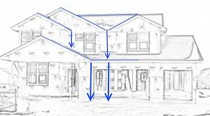 house builder plans new construction tip your builder plan for water management