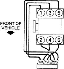 repair guides firing orders firing orders autozone com
