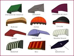How To Make Awnings 56 Best How To Make An Awning Images On Pinterest Window Awnings