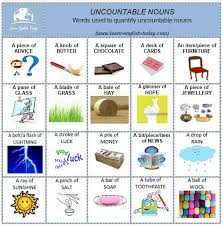 Countable And Uncountable Nouns List Words Used To Quantify Uncountable Nouns My Corner