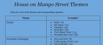 house on mango street theme quotes the house on mango street essay fast online help essay prompts house