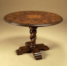 Antique Mahogany Dining Room Furniture European Reproduction Dining Room Tables And Antique Dining Room