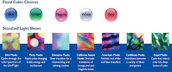 pentair intellibrite 5g color led pool light reviews pentair intellibrite 640121 5g led spa light 120v 50ft co
