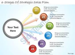 sales plan template ppt expin franklinfire co