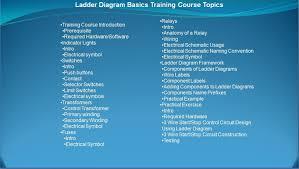 amazon com allen bradley plc hardware training and programming