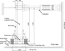 cyclic seismic testing of composite concrete filled u shaped steel