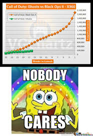 Nobody Cares Spongebob Meme - call of duty ghosts sales nobody cares about cod by recyclebin
