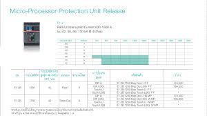 abb drive wiring diagram yfm350 acura integra fuse at vfd