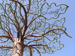 project tree of knowledge codaworx