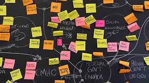 design thinking graduate programs what a master s can do for you graduate studies ocad u