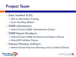 Obiee Admin Resume Obiee Architect Obiee Etl Architect Cover Letter 6 Obiee