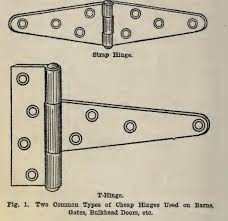 Types Of Cabinet Hinges For Kitchen Cabinets Door Hinges Different Types Of Door Hinges For Doors And