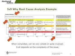 root cause analysis sample fishbone diagram example fishbone vs