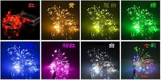 battery operated mini christmas lights rgb self flash strobe 300cm battery powered operated christmas