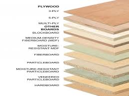 types plywood for kitchen cabinets memsaheb net