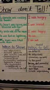 show don u0027t tell anchor chart some spelling errors on this chart
