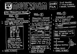 l2 media blog unit6 moviestorm preproduction cmerge