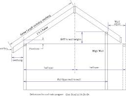 Hip Roof Design Calculator Calculate Roof Rafter Length 100 Images Roof Rafters Cutting