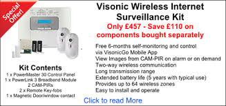 wireless burglar alarm home security systems