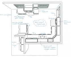 kitchen layout design ideas kitchen layout designer vibrant 6 beautiful design ideas l shaped