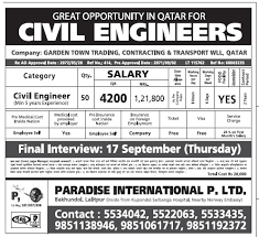 civil engineering jobs in dubai for freshers 2015 movies jobs in qatar for nepali 2015 salary rs 1 21 800 new gulf jobs