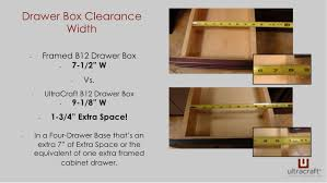 Eurotek Cabinets How To Have 10 15 More Storage Space In Cabinets And Drawers