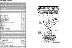 jeep tj wiring diagram u0026 88 jeep yj wiring diagram wiring diagram