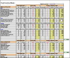 Kitchen Inventory Spreadsheet by Recipe Costing Inventory Menu Profitability Workbook F B