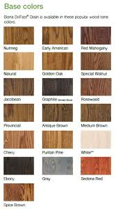bona drifast stain ab hardwood flooring and supplies