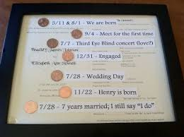 husband anniversary gift 7 year wedding anniversary gift to my husband 7 years is copper