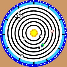 Solar System Map Renaissance Solar System Map By Facepalmpunch On Deviantart