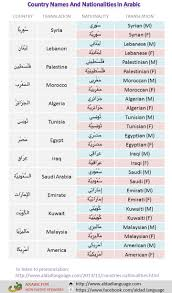 popular arabic sayings 17 best images about language on pinterest arabic words