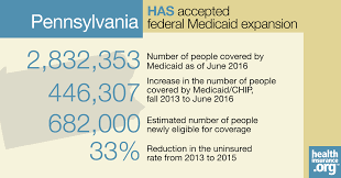 pennsylvania and the aca u0027s medicaid expansion eligibility