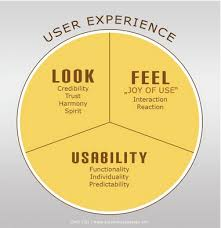 user experience design the ultimate guide how to become a ux designer