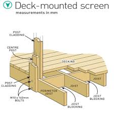 how to build a deck nz build a privacy screen new zealand handyman magazine