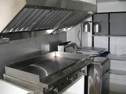Commercial Kitchen Cleaning Checklist by Grills Commercial Kitchen Cleaning Checklist