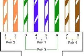 cat 5e wiring diagram rj11 on cat images free download wiring