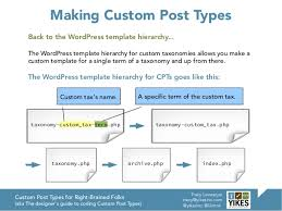 custom post types for designers