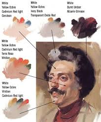 mixing skin tones painting paintings oil and tutorials