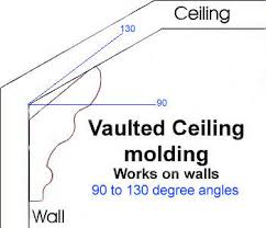 Crown Molding Vaulted Ceiling by 4 5 Inch Vaulted Foam Crown Molding For Sloped Cathedral Angled