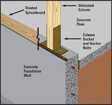 new post frame building foundation options for post frame pole