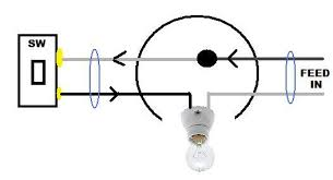 dimmer in bathroom fan doesn u0027t work while lights are on
