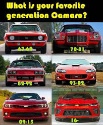 camaro pictures by year whats your favorite year of camaro by willowthewolf10 on deviantart