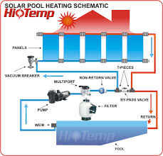 power g diy solar panels for pool pump