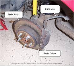 jeep grand rear brakes autoclinix com ford crown mercury grand marquis rear