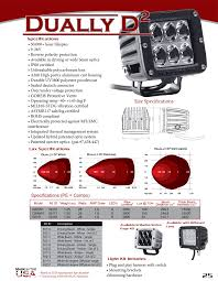 rigid industries led driving lights rigid industries led off road lighting running 4 of these in the