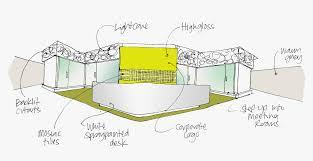 form design consultants ltd commercial interior consultancy