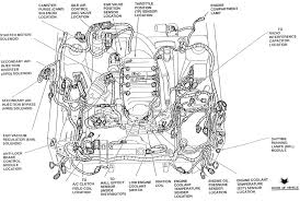 engine bay diagram ep3 wiring diagrams instruction
