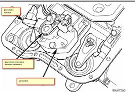 jeep liberty automatic transmission problems jeep grand it showed transmission code p1763 and p1762